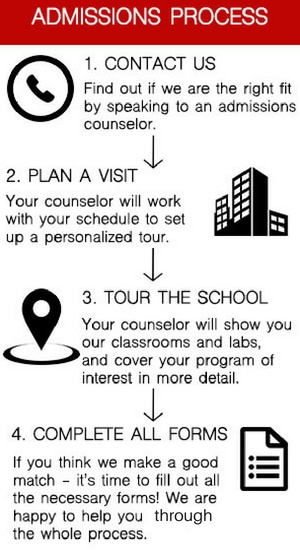 The Admissions Process at American Trade School
